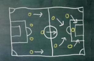 Soccer game plan on chalkboard photo