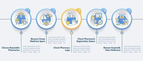 comprar medicina en línea vector infografía plantilla