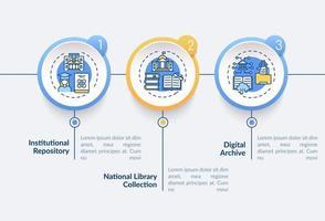plantilla de infografía de vector de biblioteca en línea