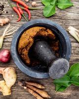 Spices being ground