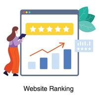 Website Rating and Ranking Concept vector