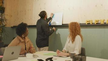 mulher madura negra e jovem branca sentada à mesa, homem negro de óculos em pé, coloca anotações no quadro branco, em reunião de escritório