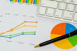 gráficos de negocios y bolígrafo