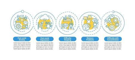 plantilla de infografía de vector de diagnóstico psiquiátrico