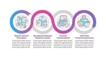 Plantilla de infografía de vector de signos de farmacia en línea segura