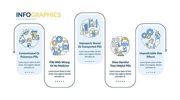 Plantilla de infografía de vector de amenazas de farmacias no registradas