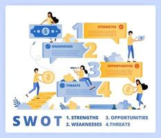 SWOT template with bubble chat. building business strategy and planning. vector illustration concept can be use for landing page, template, ui ux, web, mobile app, poster ads, banner, website, flyer