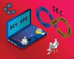 Dev Sec Ops vector