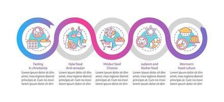 cultura alimentaria en las religiones vector plantilla de infografía