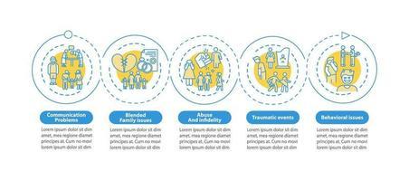 Plantilla de infografía vectorial de tipos de terapia familiar en línea vector