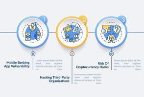 riesgo de hacks de criptomonedas plantilla de infografía vectorial vector