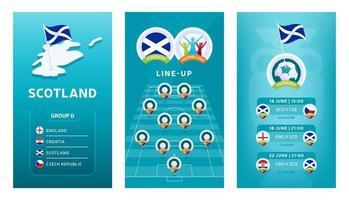 Conjunto de banner vertical de fútbol europeo 2020 para redes sociales. Bandera del grupo d de Escocia con mapa isométrico, bandera pin, calendario de partidos y alineación en el campo de fútbol vector