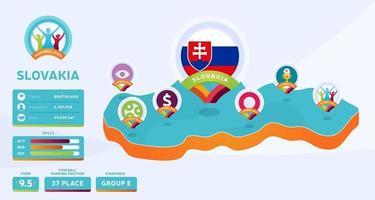 Slovakia isometric map football 2020 vector