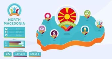 north Macedonia isometric map football 2020 vector