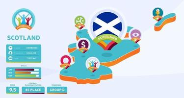 scotland isometric map football 2020 vector