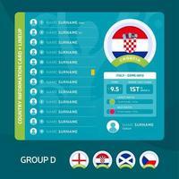 football 2020 group d vector