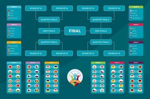 football 2020 Final stage, group and matches vector