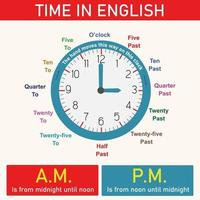 Time in English Educational Design to Learn Time