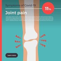 Vector infographic Symptoms of Covid-19. Flat design information of coronavirus.