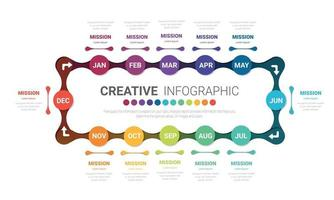 Timeline for 1 year, 12 months, infographics all month planner design and Presentation business can be used for Business concept with 12 options, steps or processes. vector