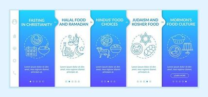 Food culture in religions onboarding vector template