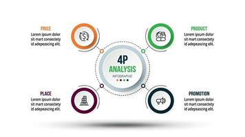 Negocio de análisis 4p o plantilla de infografía de diagrama de marketing. vector