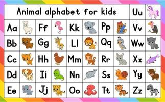English alphabet with cartoon characters. Vector set. Bright color style. Learn ABC. Lowercase and uppercase letters.