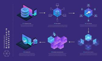 Blockchain and cryptocurrency concept