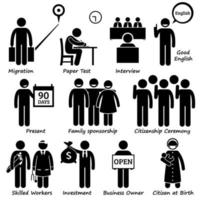 Migrate Migration Emigration Immigration Process Pictogram. vector