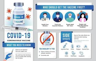 Covid-19 Vaccine What You Need to Know vector