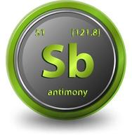 Antimony chemical element. Chemical symbol with atomic number and atomic mass.