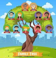 Diagram showing three generation family tree vector