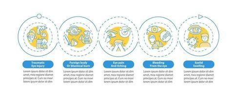 plantilla de infografía de vector de razones de examen de la vista