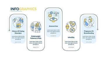 Intermittent fasting precautions vector infographic template