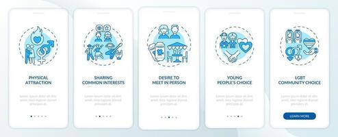 atracción física incorporando la pantalla de la página de la aplicación móvil con conceptos. vector