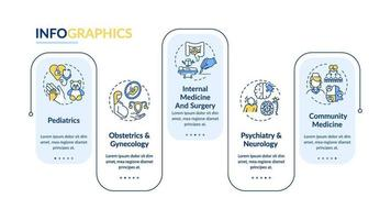 Family medicine components vector infographic template