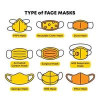 Type of Face Masks vector
