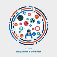 Programmer development skill vector