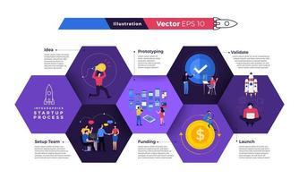 Startup Process Illustratiobs vector