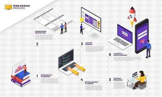 proceso de diseño web vector