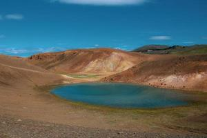 Blue lake in Northern Iceland photo
