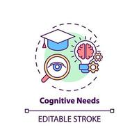 Cognitive needs concept icon vector