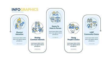 Razones de citas en línea plantilla de infografía vectorial. vector