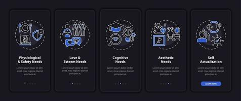 Human needs onboarding mobile app page screen with concepts vector