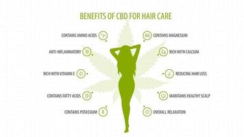 Medical benefits of cbd for hair care, white infographic poster with icons of medical benefits and silhouette of young girl