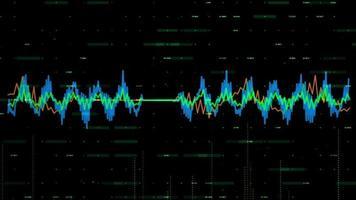 onda de som ou detecção de comunicação de forma de onda