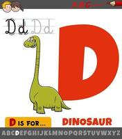 letter D from alphabet with cartoon dinosaur character