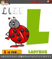 letter L from alphabet with cartoon ladybug character