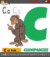 letter C from alphabet with cartoon chimpanzee