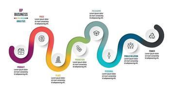 Negocio de análisis 8p o plantilla de infografía de marketing. vector
